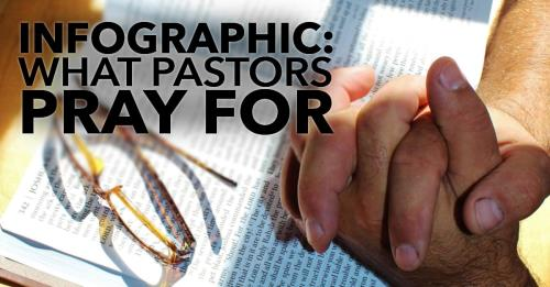 View article What Do Pastors Really Pray For?