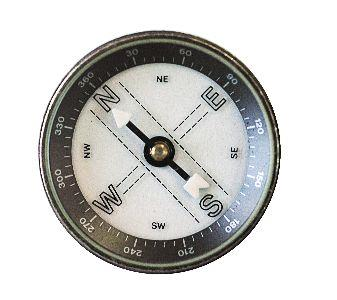 Image on Compass Direction